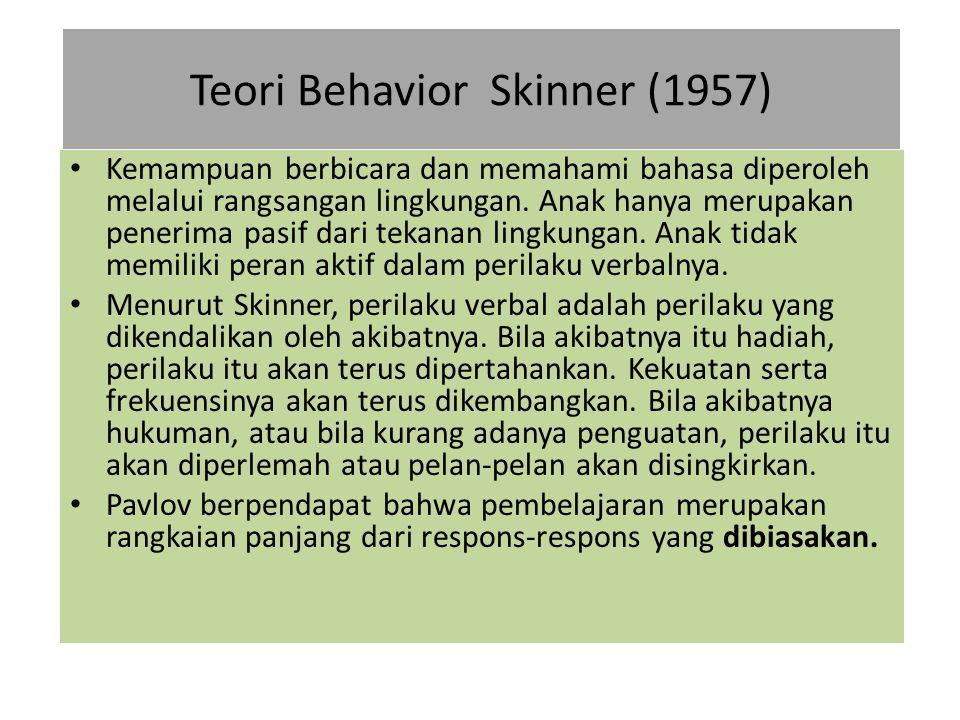 Teori Behavior Skinner (1957)