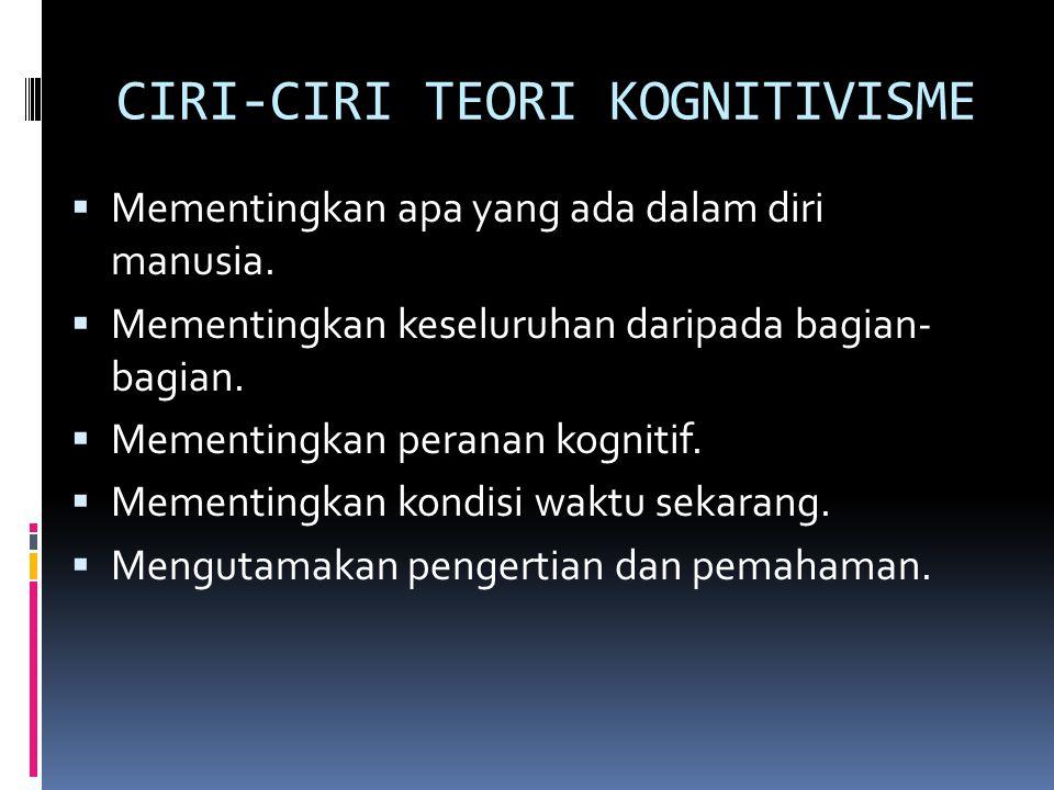 CIRI-CIRI TEORI KOGNITIVISME