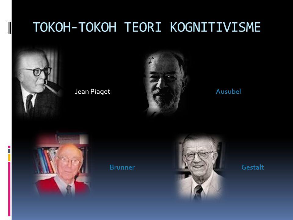 TOKOH-TOKOH TEORI KOGNITIVISME