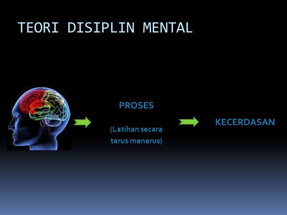 TEORI DISIPLIN MENTAL PROSES (Latihan secara terus menerus) KECERDASAN