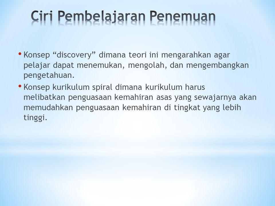 Ciri Pembelajaran Penemuan