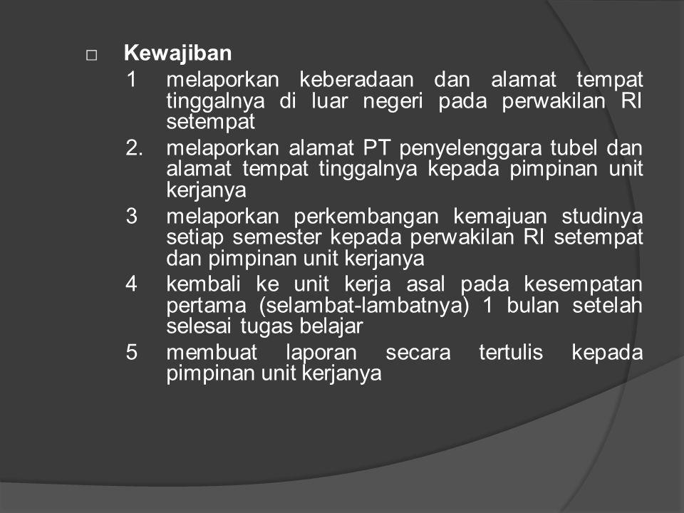 □ Kewajiban 1 melaporkan keberadaan dan alamat tempat tinggalnya di luar negeri pada perwakilan RI setempat 2.