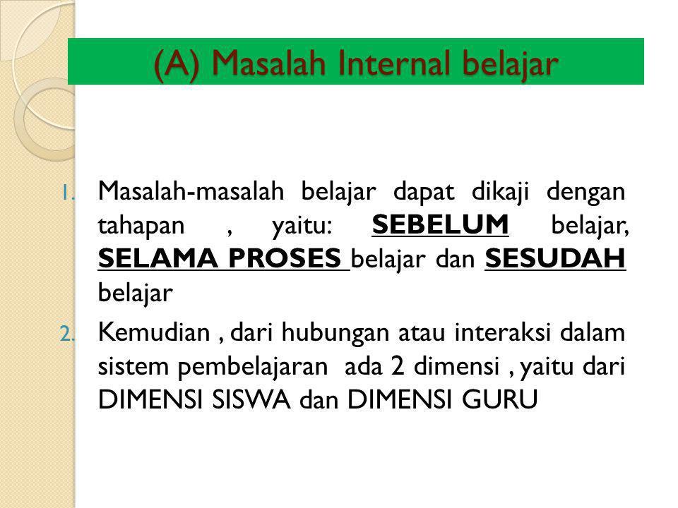 (A) Masalah Internal belajar