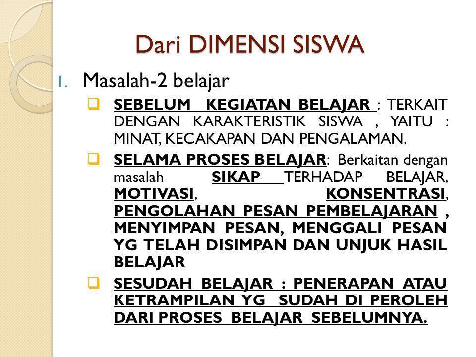 Dari DIMENSI SISWA Masalah-2 belajar