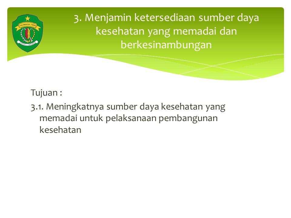 3. Menjamin ketersediaan sumber daya kesehatan yang memadai dan berkesinambungan