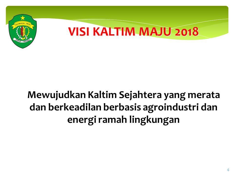 VISI KALTIM MAJU 2018 Mewujudkan Kaltim Sejahtera yang merata dan berkeadilan berbasis agroindustri dan energi ramah lingkungan.