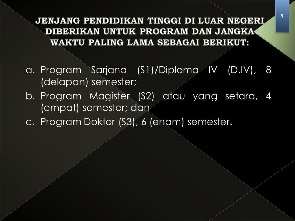 a. Program Sarjana (S1)/Diploma IV (D.IV), 8 (delapan) semester;