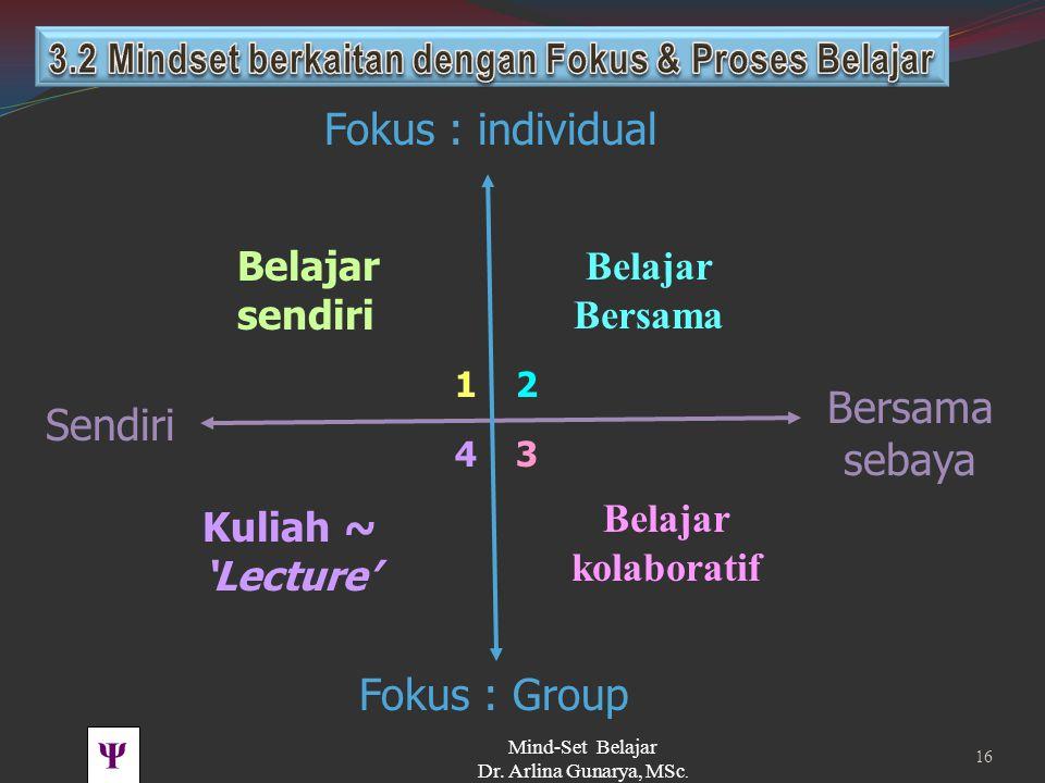 3.2 Mindset berkaitan dengan Fokus & Proses Belajar