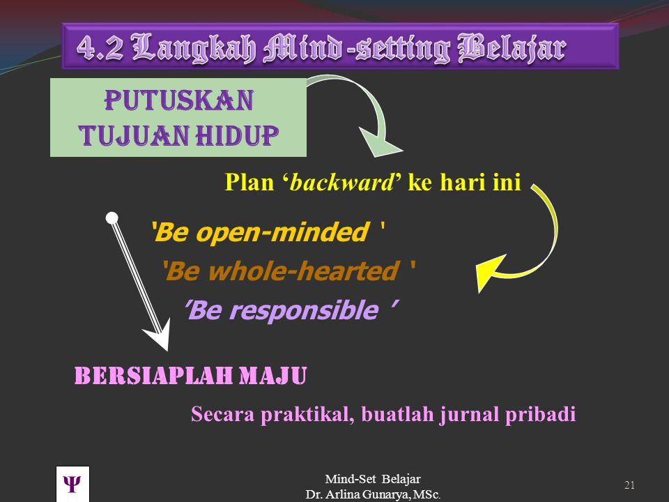 4.2 Langkah Mind-setting Belajar