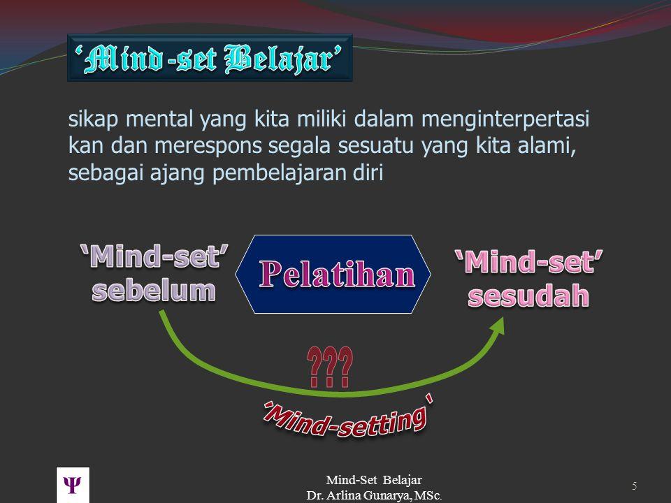 Pelatihan 'Mind-set Belajar' 'Mind-set' sebelum 'Mind-set' sesudah