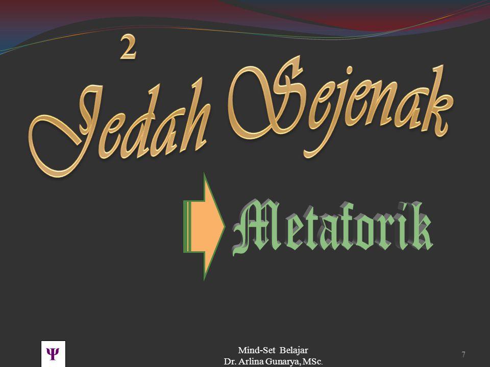 2 Jedah Sejenak Metaforik PBK UNHAS TOT BSS 2011 Mind-Set Belajar