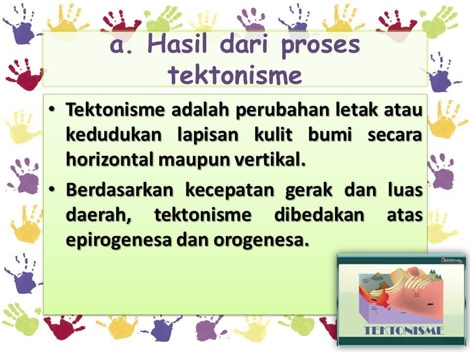 a. Hasil dari proses tektonisme