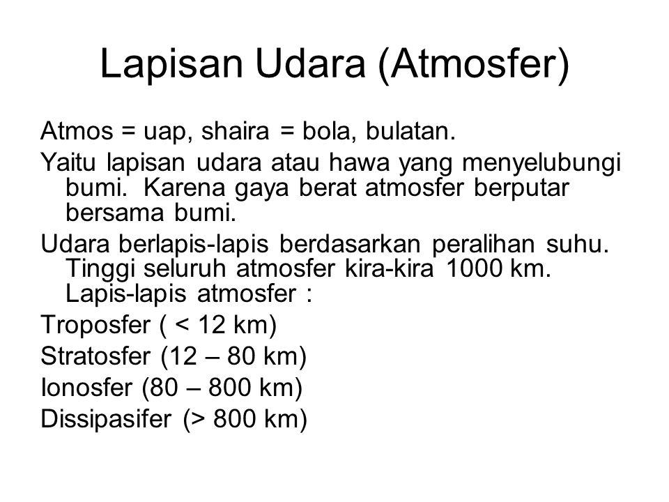 Lapisan Udara (Atmosfer)