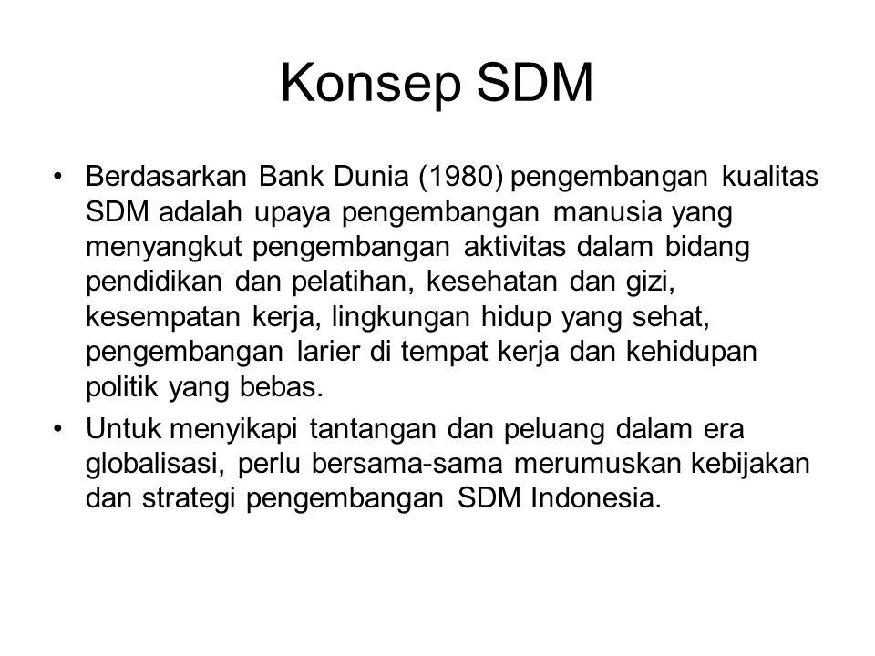 Konsep SDM