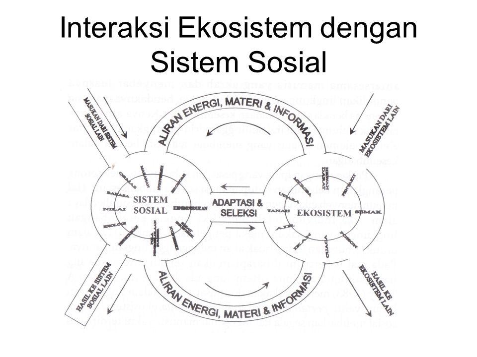 Interaksi Ekosistem dengan Sistem Sosial
