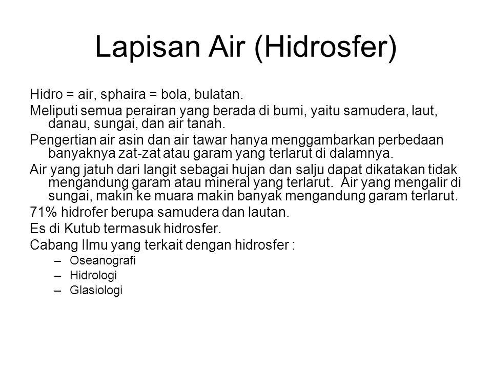Lapisan Air (Hidrosfer)