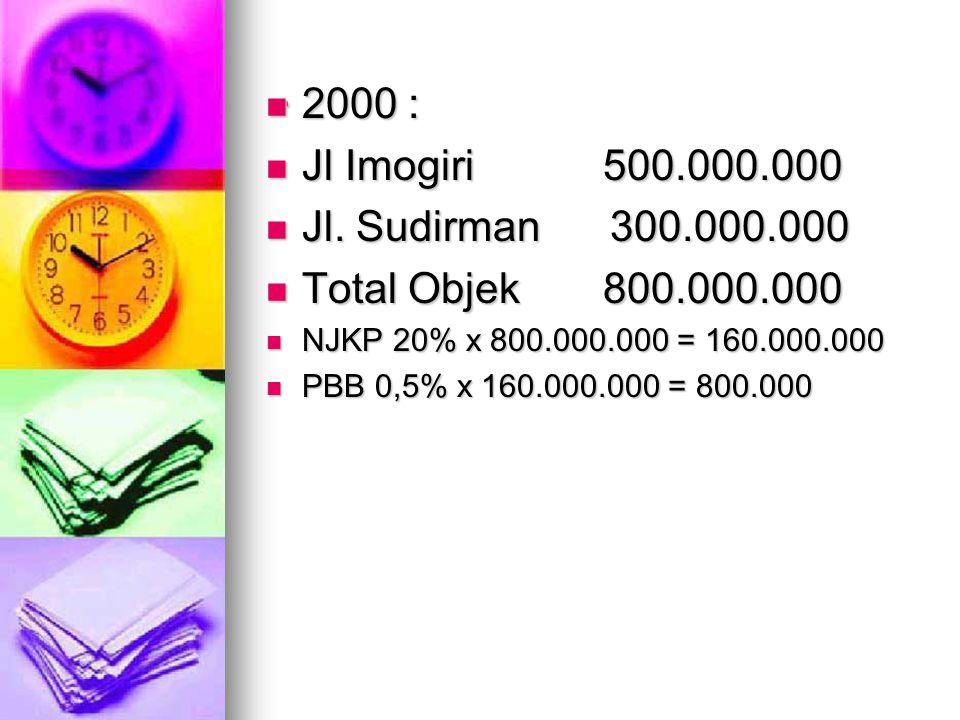 .. 2000 : Jl Imogiri 500.000.000 Jl. Sudirman 300.000.000