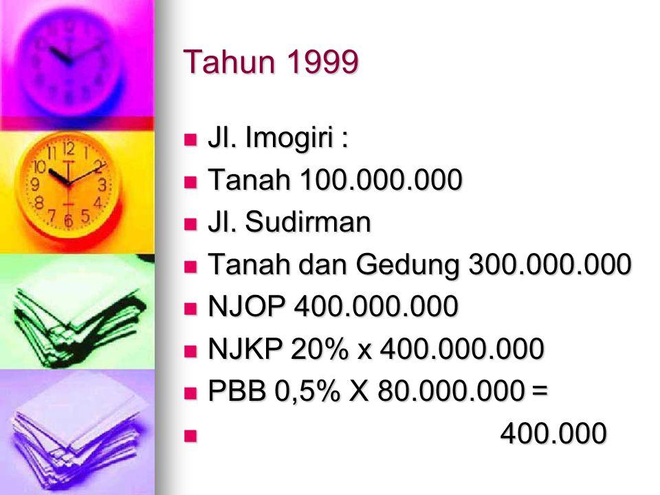 Tahun 1999 Jl. Imogiri : Tanah 100.000.000 Jl. Sudirman