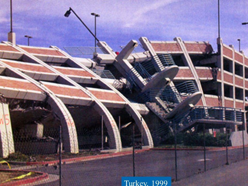 Turkey, 1999