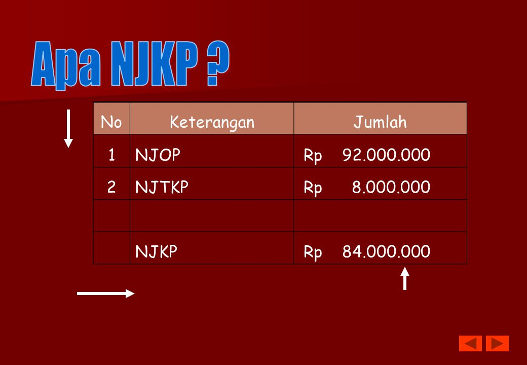 Apa NJKP No Keterangan Jumlah 1 NJOP Rp 92.000.000 2 NJTKP
