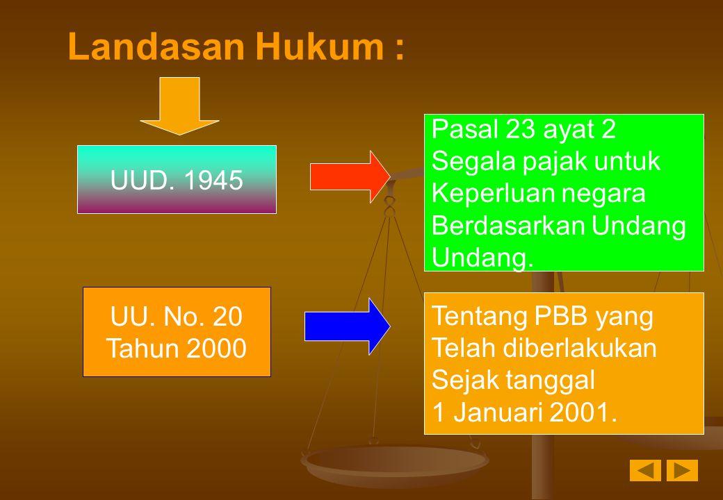 Landasan Hukum : Pasal 23 ayat 2 Segala pajak untuk Keperluan negara