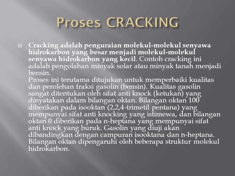 Proses CRACKING