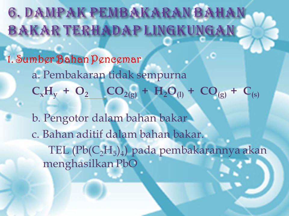 6. Dampak Pembakaran Bahan Bakar Terhadap Lingkungan