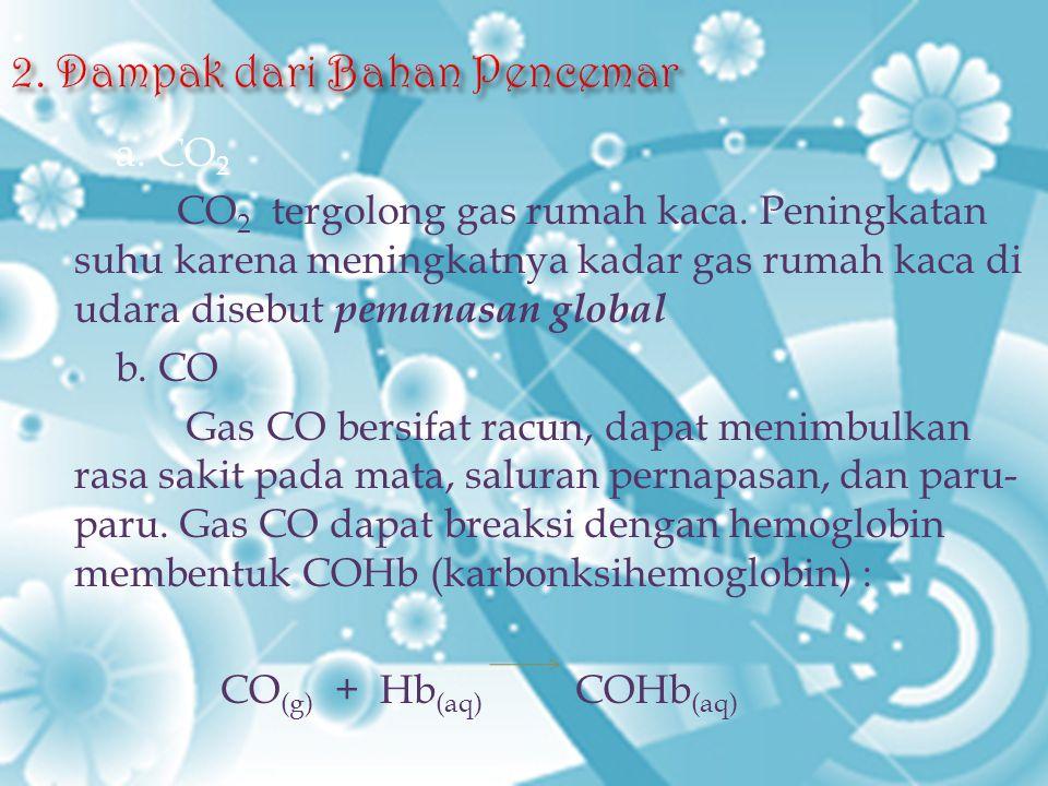 2. Dampak dari Bahan Pencemar