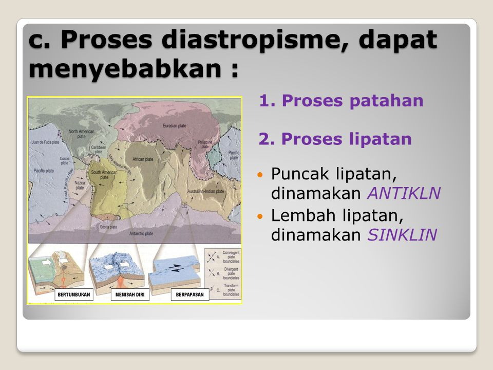 c. Proses diastropisme, dapat menyebabkan :
