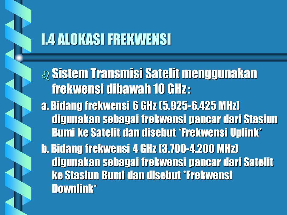 I.4 ALOKASI FREKWENSI Sistem Transmisi Satelit menggunakan frekwensi dibawah 10 GHz :