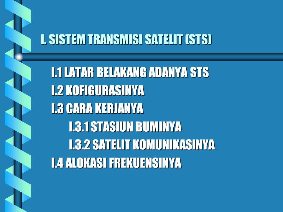 I. SISTEM TRANSMISI SATELIT (STS)