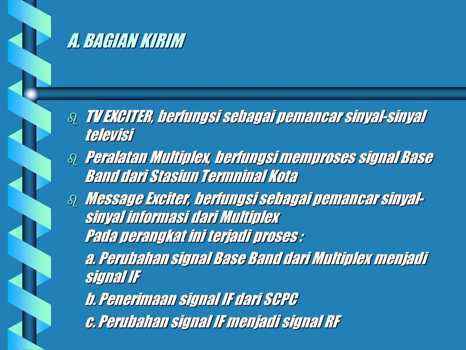 A. BAGIAN KIRIM TV EXCITER, berfungsi sebagai pemancar sinyal-sinyal televisi.