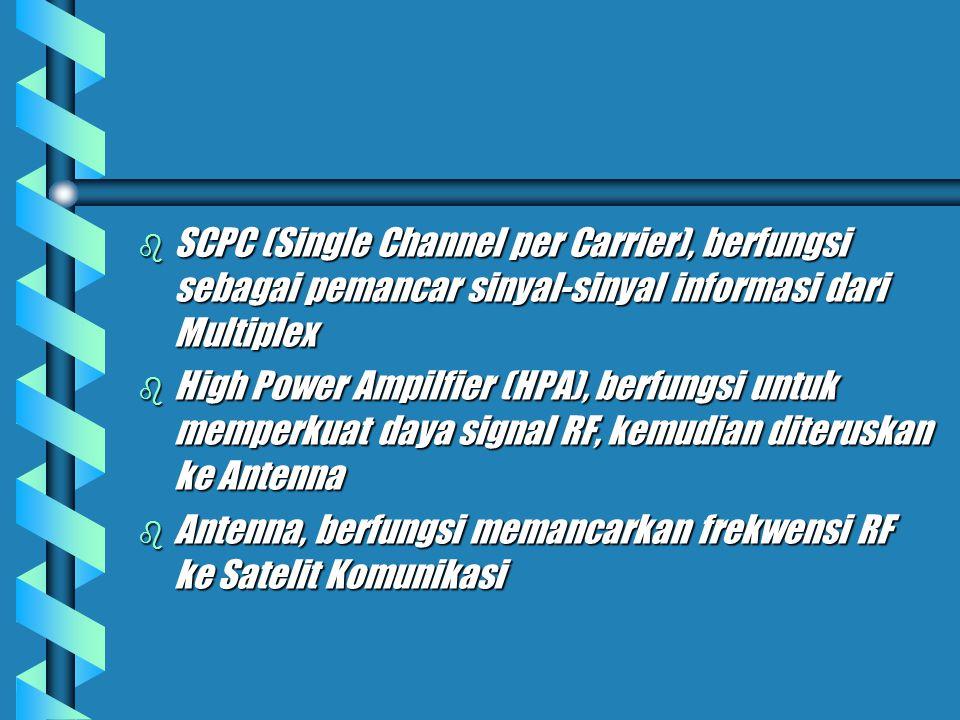 SCPC (Single Channel per Carrier), berfungsi sebagai pemancar sinyal-sinyal informasi dari Multiplex