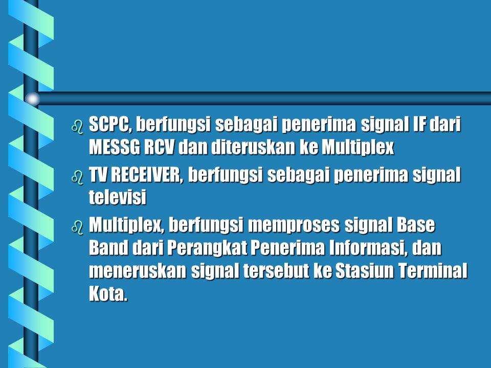 SCPC, berfungsi sebagai penerima signal IF dari MESSG RCV dan diteruskan ke Multiplex