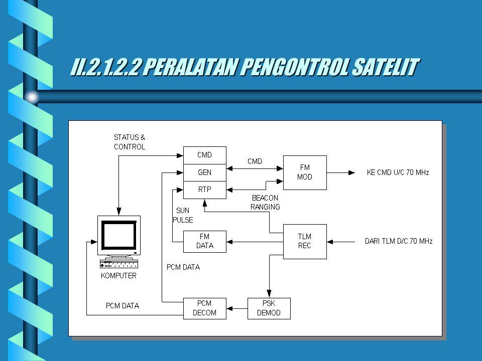 II.2.1.2.2 PERALATAN PENGONTROL SATELIT