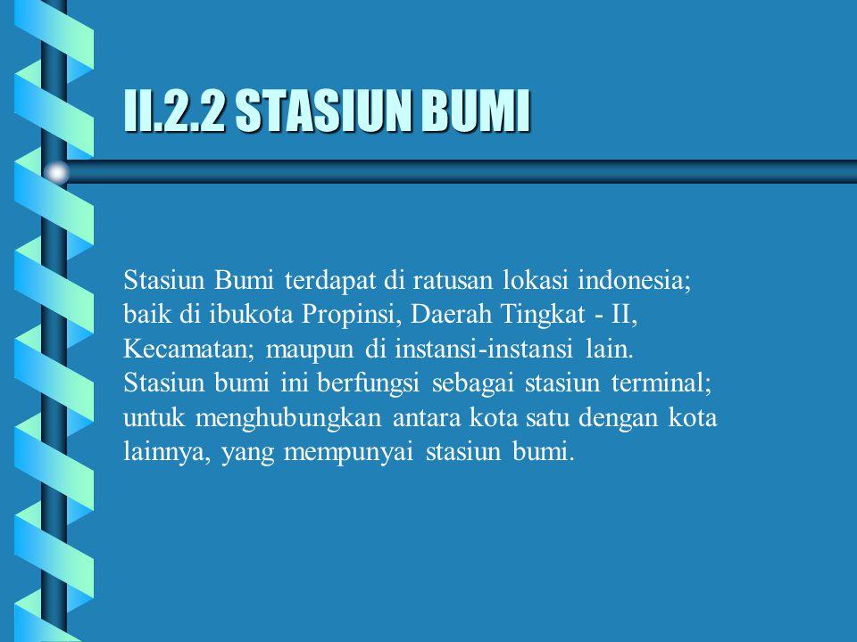 II.2.2 STASIUN BUMI