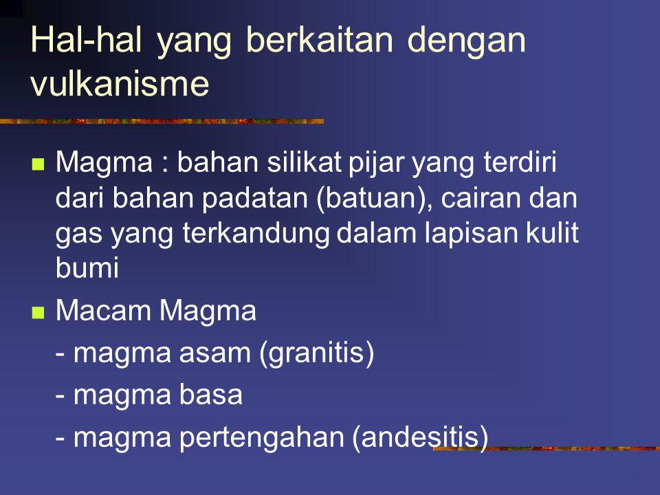 Hal-hal yang berkaitan dengan vulkanisme