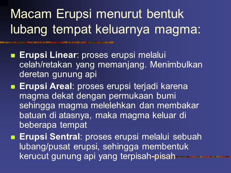 Macam Erupsi menurut bentuk lubang tempat keluarnya magma: