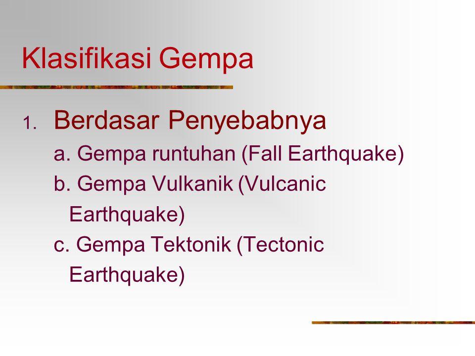 Klasifikasi Gempa Berdasar Penyebabnya