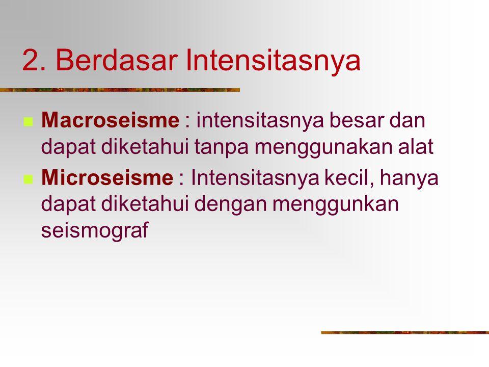 2. Berdasar Intensitasnya