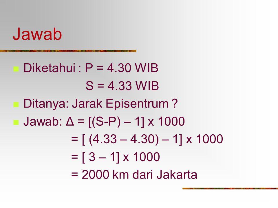 Jawab Diketahui : P = 4.30 WIB S = 4.33 WIB