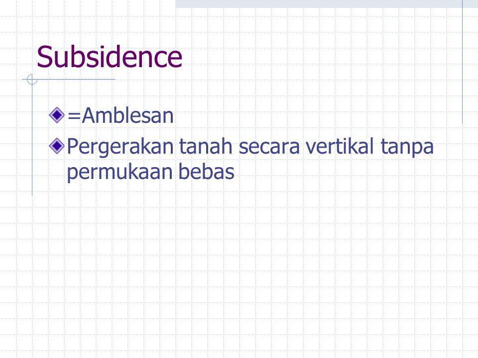 Subsidence =Amblesan Pergerakan tanah secara vertikal tanpa permukaan bebas
