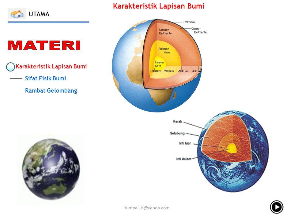 MATERI Karakteristik Lapisan Bumi UTAMA Karakteristik Lapisan Bumi