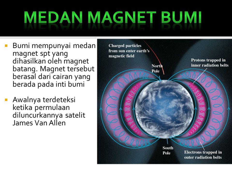 Medan Magnet bumi Bumi mempunyai medan magnet spt yang dihasilkan oleh magnet batang. Magnet tersebut berasal dari cairan yang berada pada inti bumi.