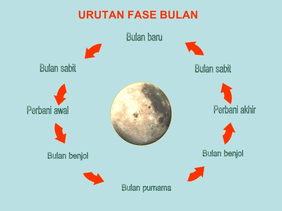 URUTAN FASE BULAN Bulan baru Bulan sabit Bulan sabit Perbani awal