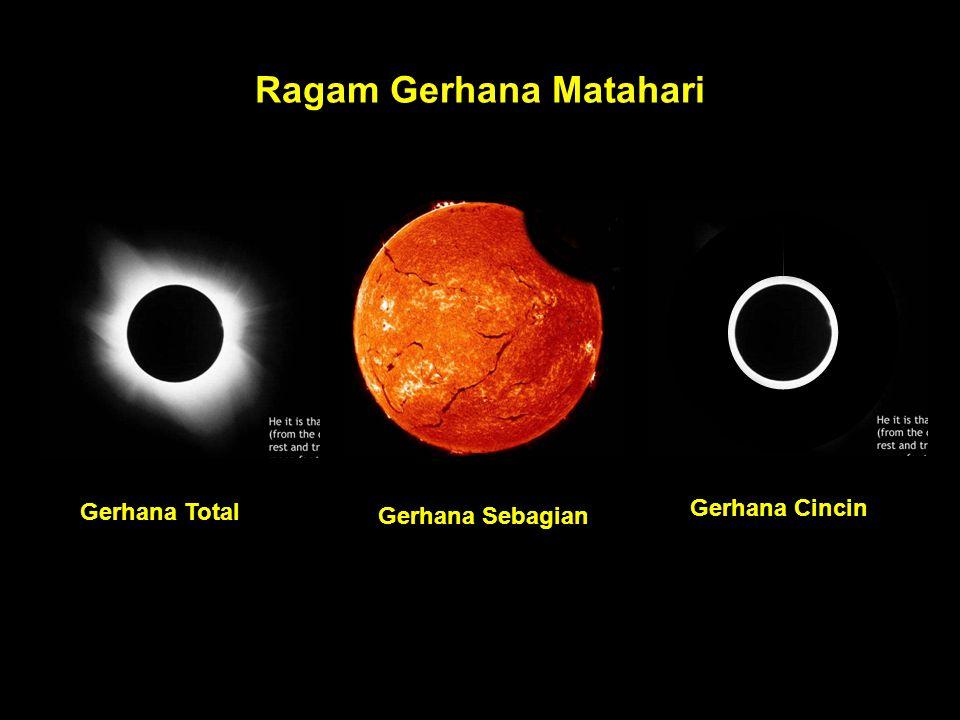 Ragam Gerhana Matahari