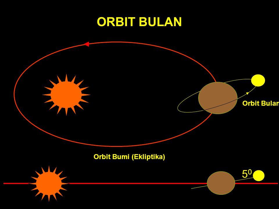 ORBIT BULAN Orbit Bulan Orbit Bumi (Ekliptika) 50