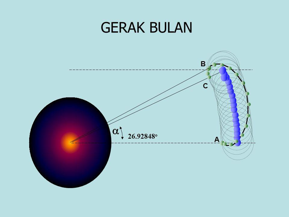GERAK BULAN B C  26.92848o A