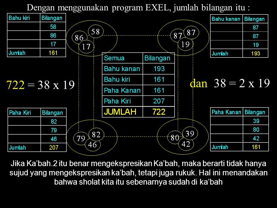 Dengan menggunakan program EXEL, jumlah bilangan itu :