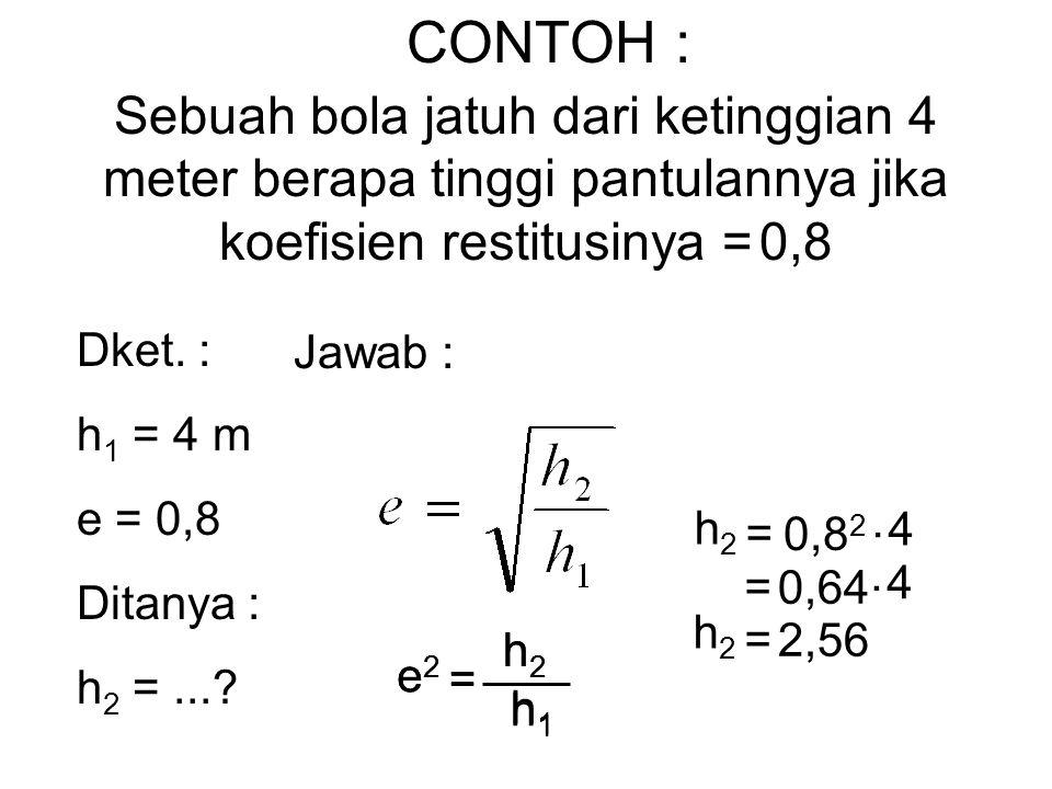 CONTOH : Sebuah bola jatuh dari ketinggian 4 meter berapa tinggi pantulannya jika koefisien restitusinya = 0,8.